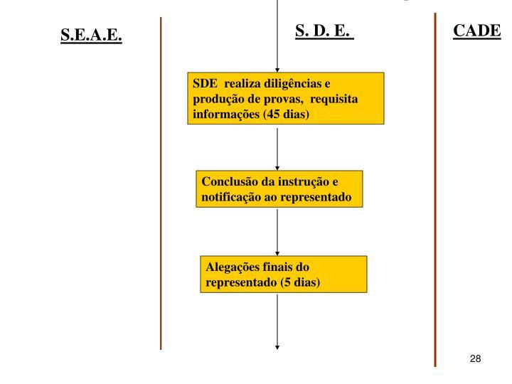S. D. E.