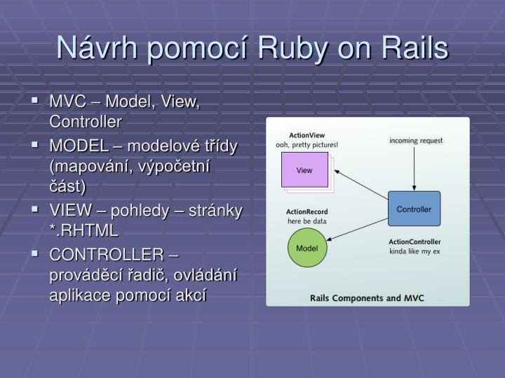 Návrh pomocí Ruby on Rails