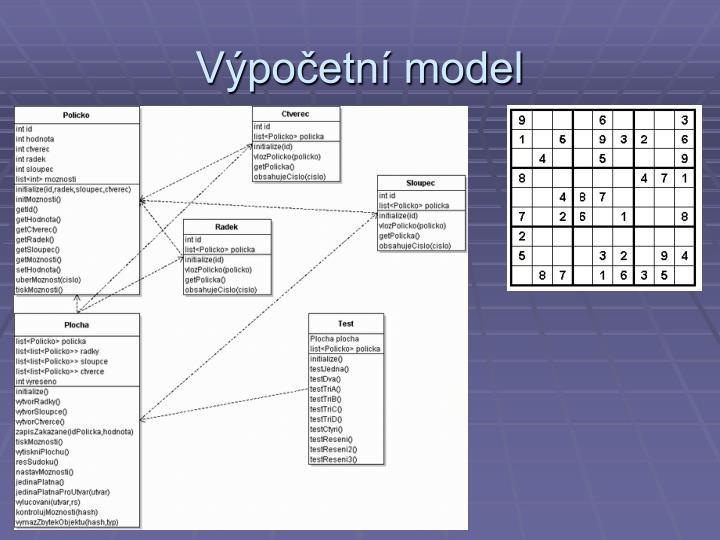 Výpočetní model