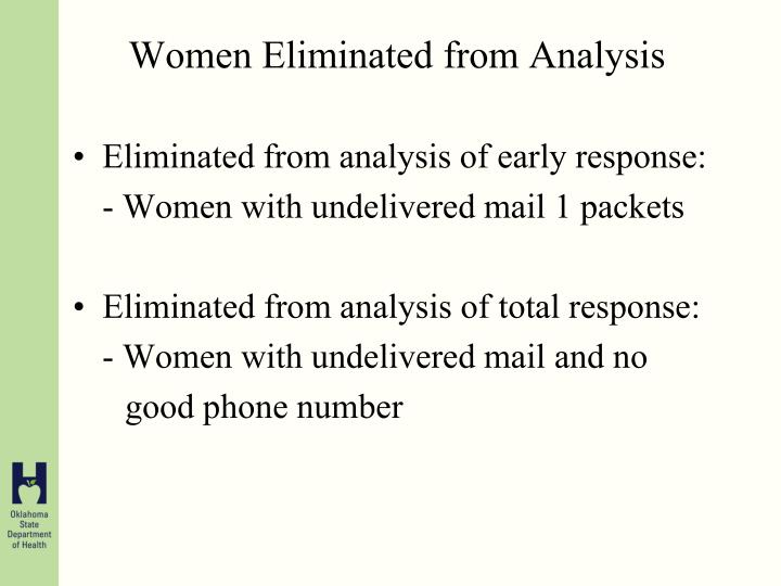 Eliminated from analysis of early response: