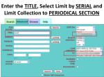 enter the title select limit by serial and limit collection to periodical section