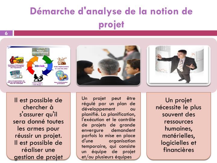 Démarche d'analyse de la notion de projet