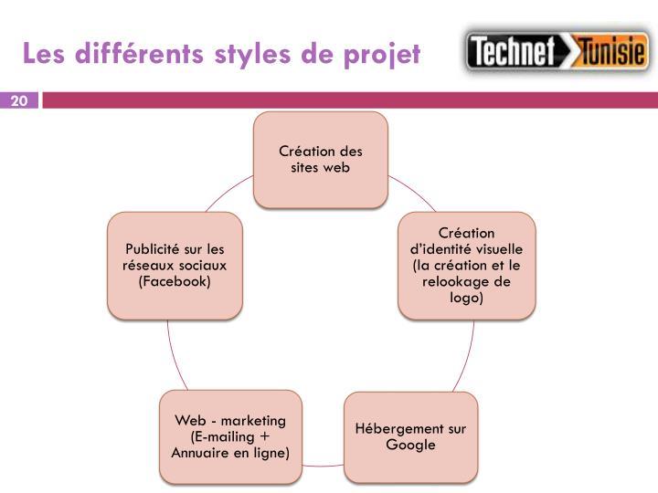 Les différents styles de projet