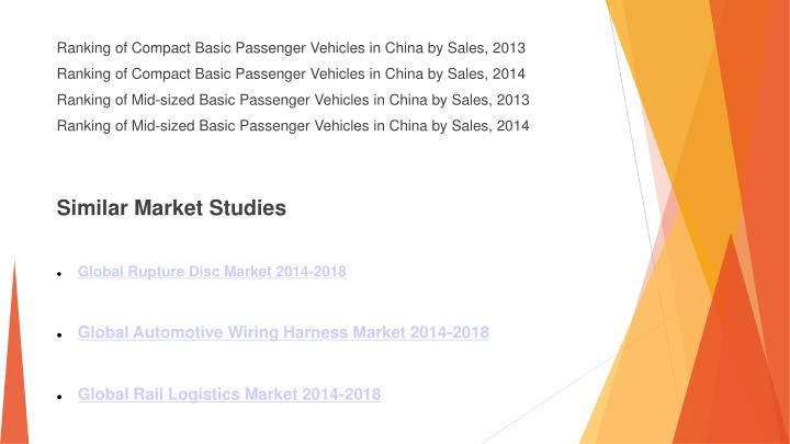 Ranking of Compact Basic Passenger Vehicles in China by Sales, 2013