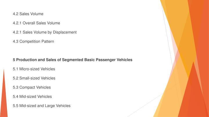 4.2 Sales Volume
