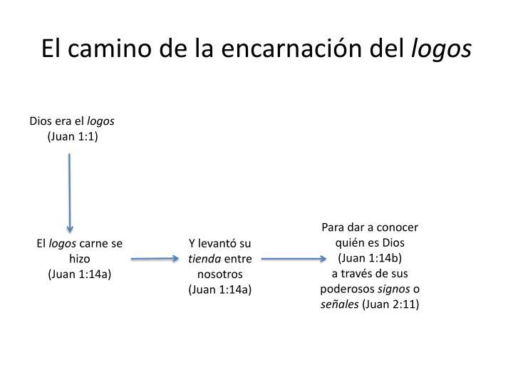El camino de la encarnación del