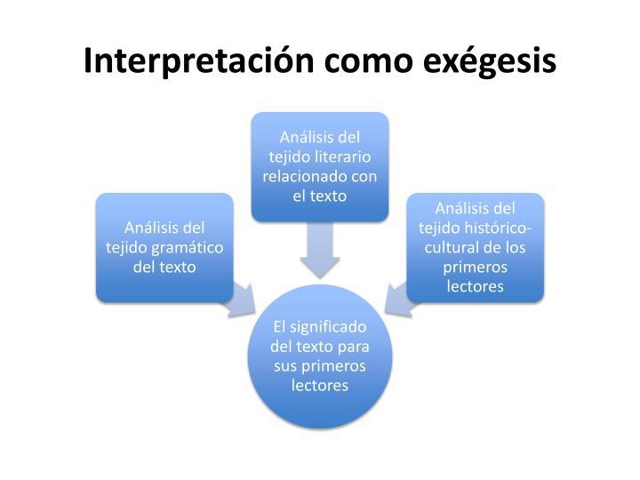 Interpretación como exégesis