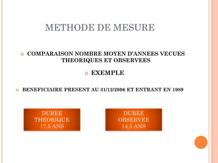 METHODE DE MESURE