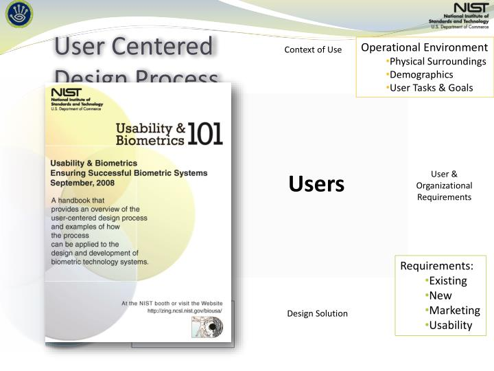 User centered design process