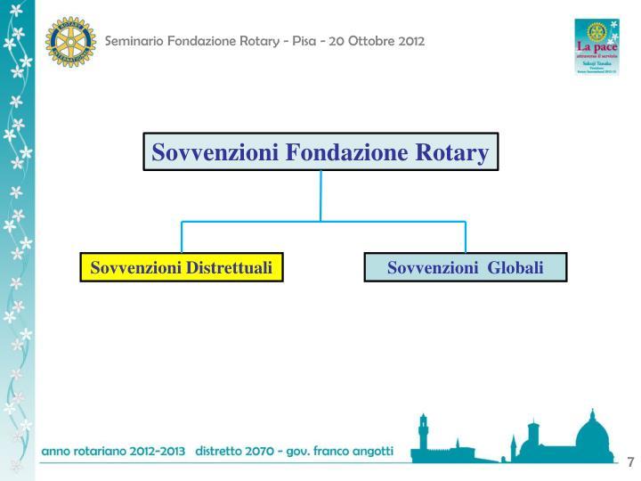 Sovvenzioni Fondazione Rotary