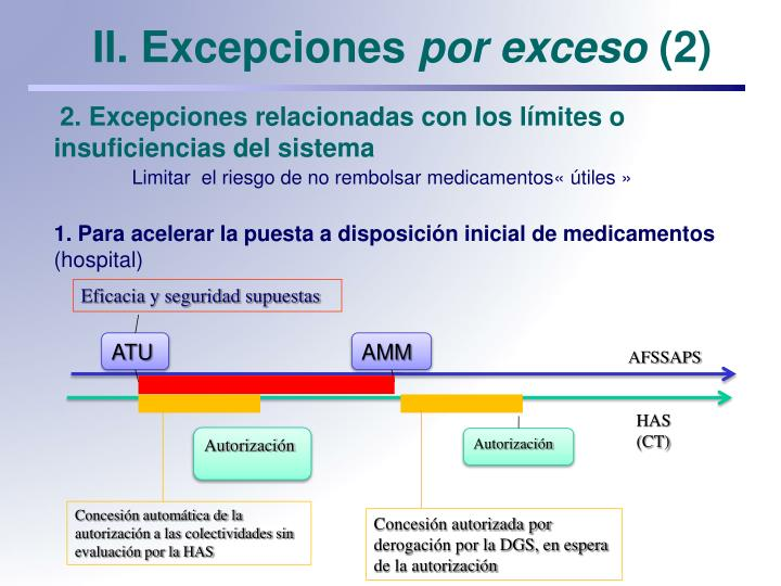 II. Excepciones