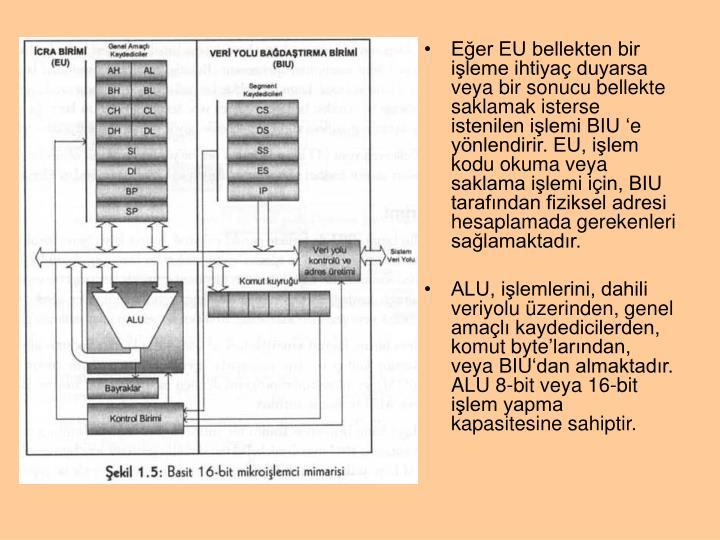 Eğer EU bellekten bir işleme ihtiyaç duyarsa veya bir sonucu bellekte saklamak isterse istenilen işlemi BIU 'e yönlendirir. EU, işlem kodu okuma veya saklama işlemi için, BIU tarafından fiziksel adresi hesaplamada gerekenleri sağlamaktadır.