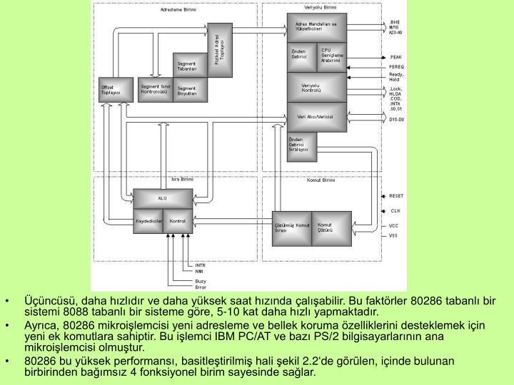 ncs, daha hzldr ve daha yksek saat hznda alabilir. Bu faktrler 80286 tabanl bir sistemi 8088 tabanl bir sisteme gre, 5-10 kat daha hzl yapmaktadr.
