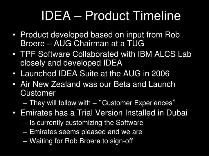 IDEA – Product Timeline
