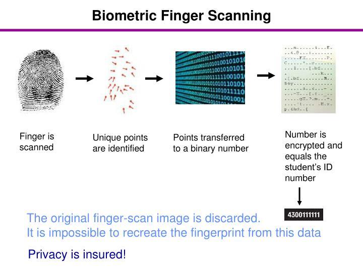 Biometric Finger Scanning