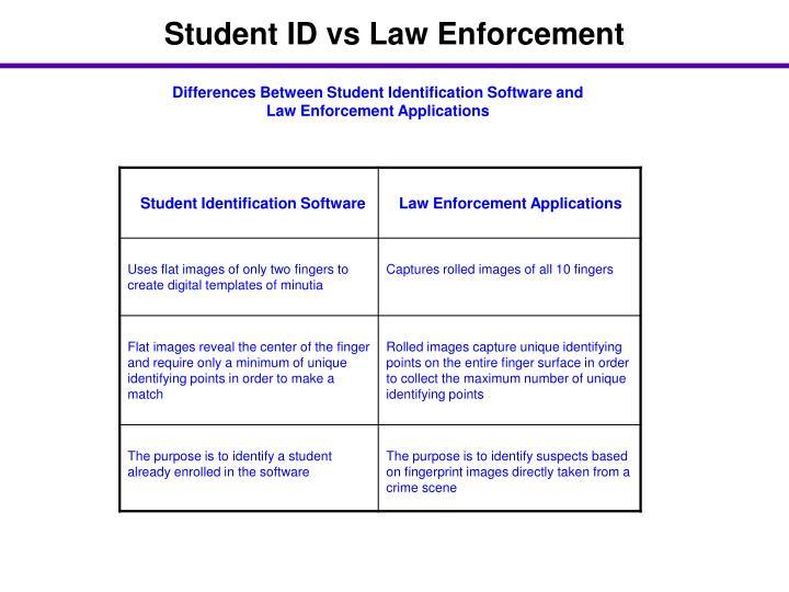 Student ID vs Law Enforcement