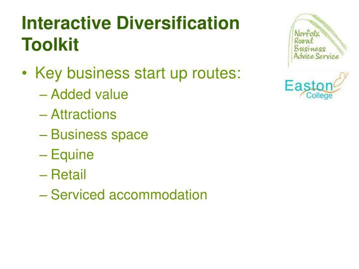 Interactive Diversification Toolkit