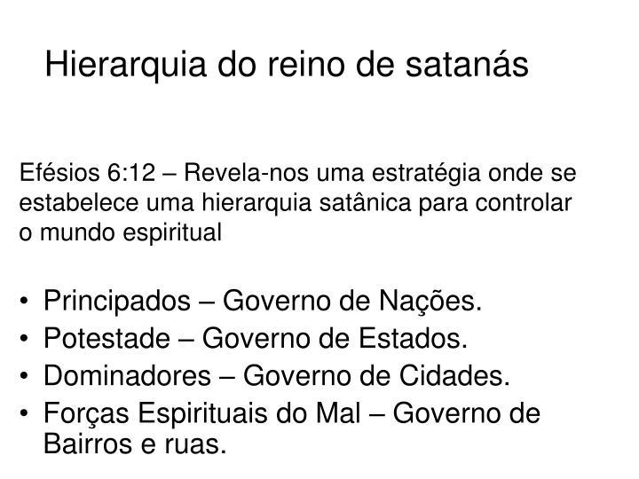 Efésios 6:12 – Revela-nos uma estratégia onde se estabelece uma hierarquia satânica para controlar o mundo espiritual