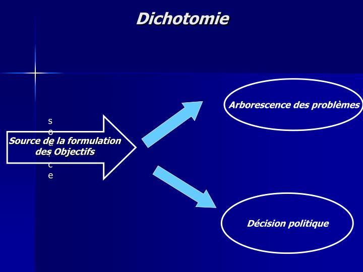 Dichotomie