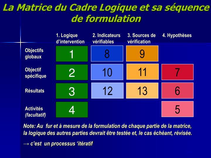 La Matrice du Cadre Logique et sa séquence de formulation