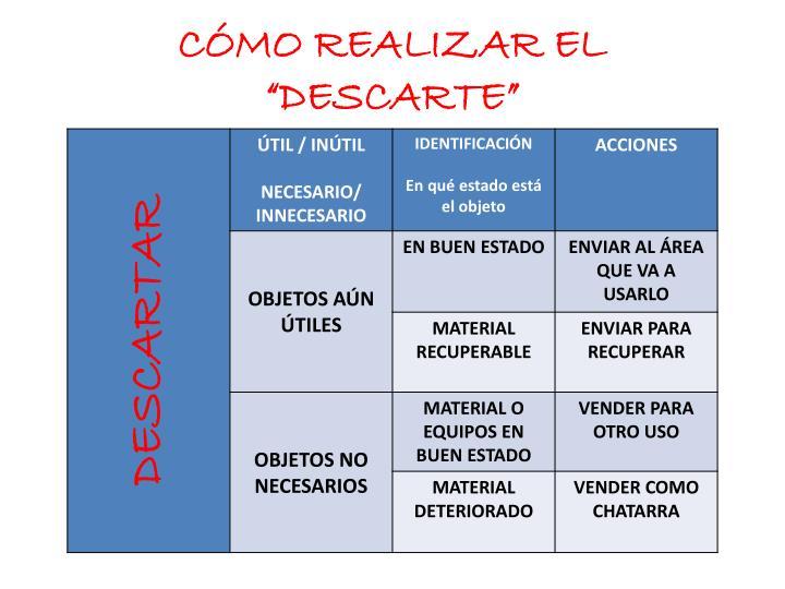 """CÓMO REALIZAR EL """"DESCARTE"""""""