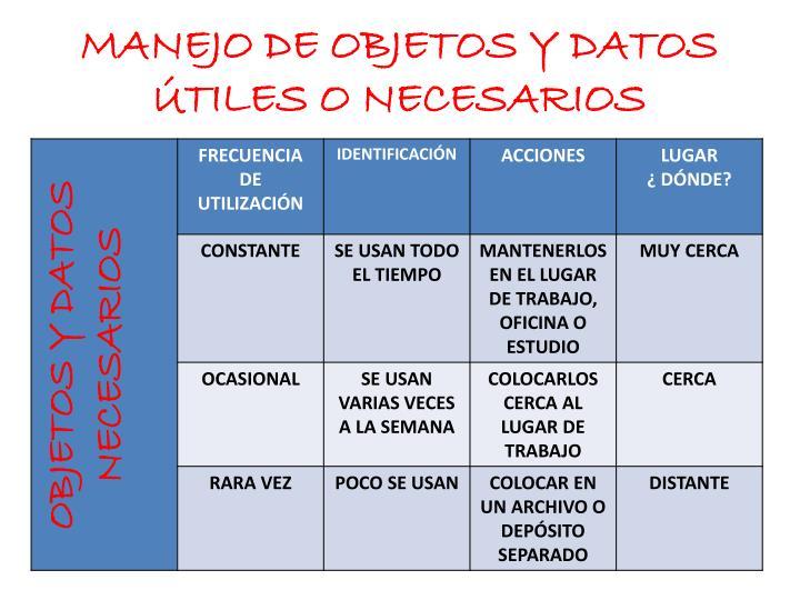 MANEJO DE OBJETOS Y DATOS ÚTILES O NECESARIOS