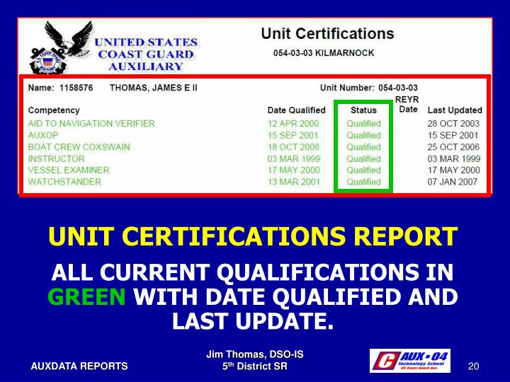 UNIT CERTIFICATIONS REPORT