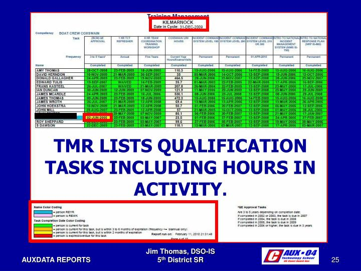 TMR LISTS QUALIFICATION   TASKS INCLUDING HOURS IN ACTIVITY