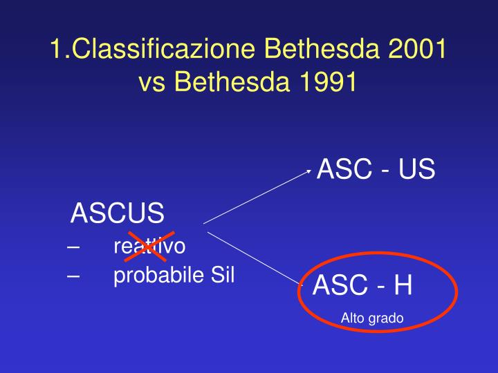 1.Classificazione Bethesda 2001 vs Bethesda 1991