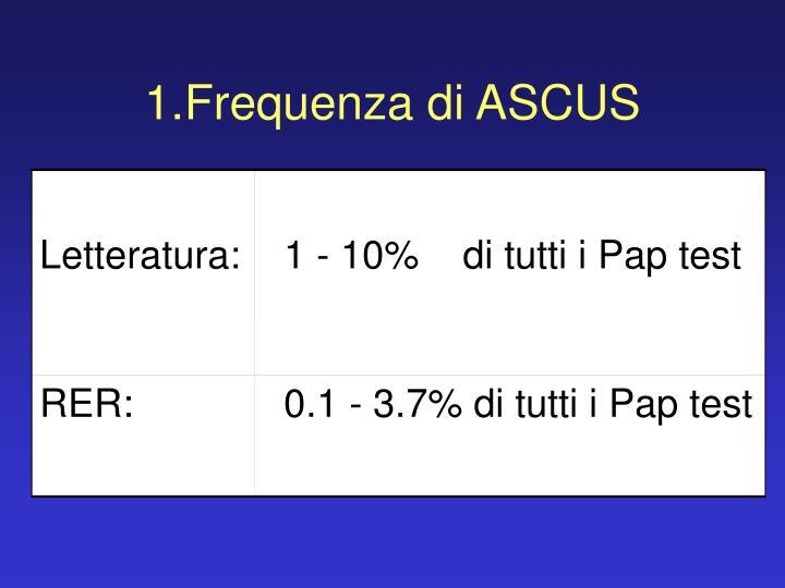 1.Frequenza di ASCUS