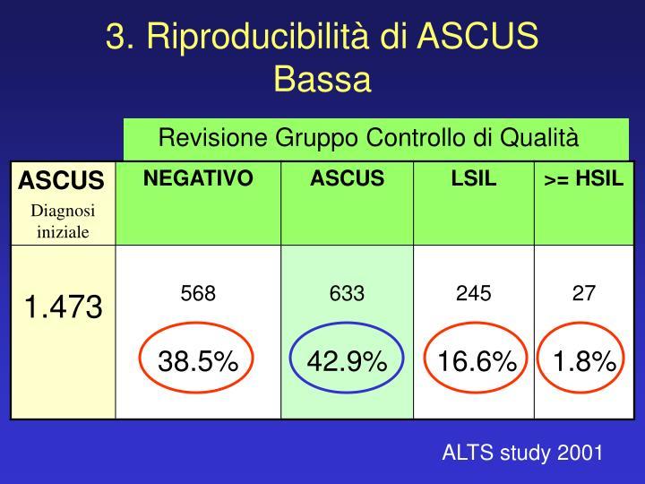 3. Riproducibilità di ASCUS