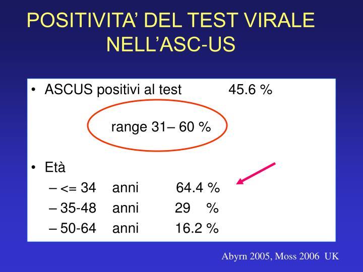 POSITIVITA' DEL TEST VIRALE NELL'ASC-US