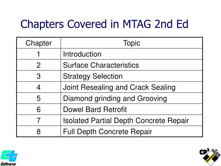 Chapters Covered in MTAG 2nd Ed