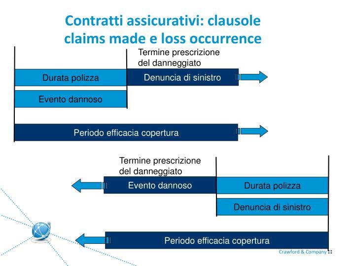 Contratti assicurativi: clausole