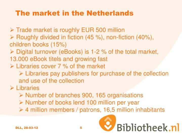 The market in the Netherlands