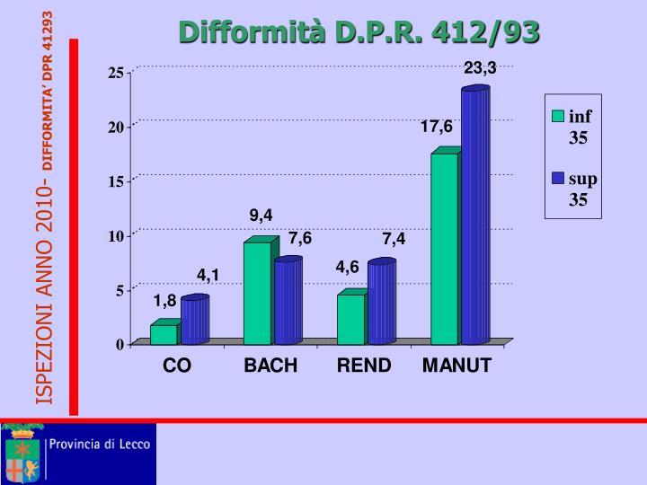 Difformità D.P.R. 412/93