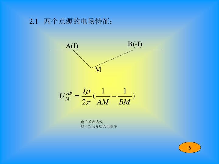 B(-I)