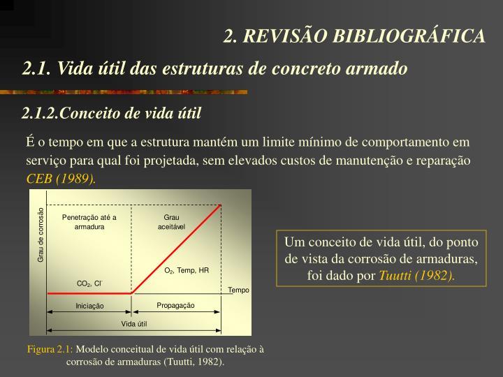 Figura 2.1: