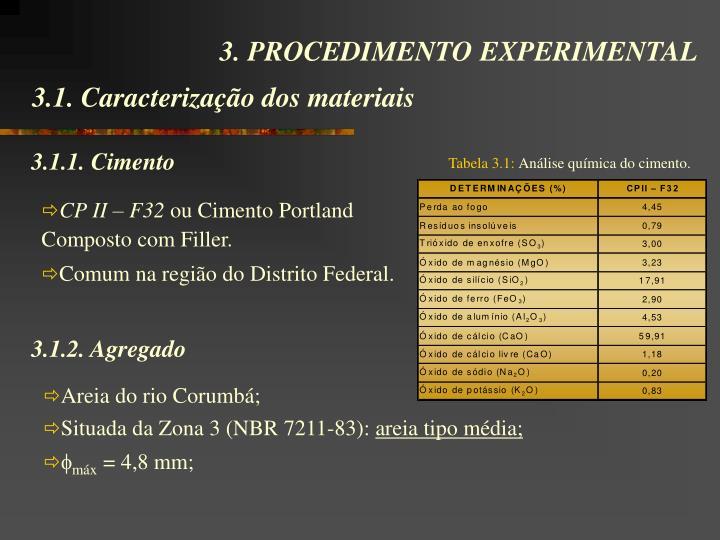 Tabela 3.1: