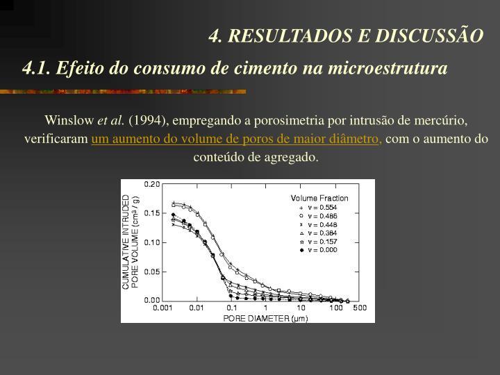 4. RESULTADOS E DISCUSSÃO