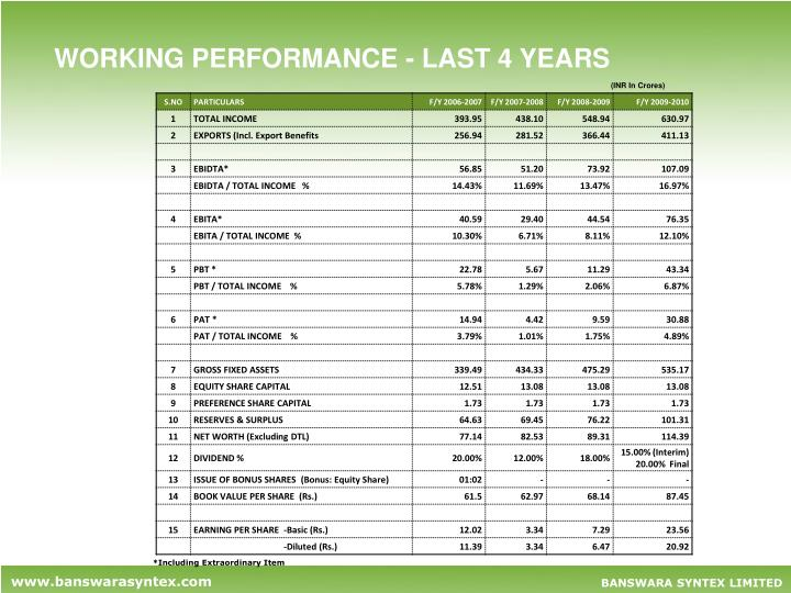 WORKING PERFORMANCE - LAST 4 YEARS