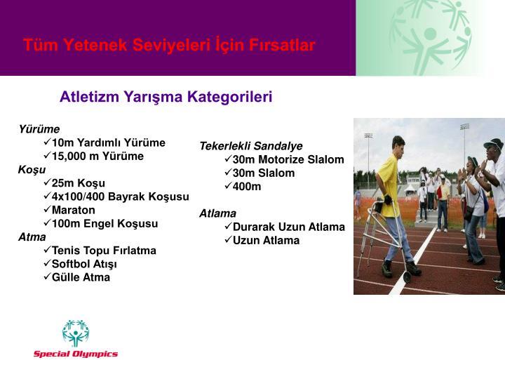 Atletizm Yarışma Kategorileri