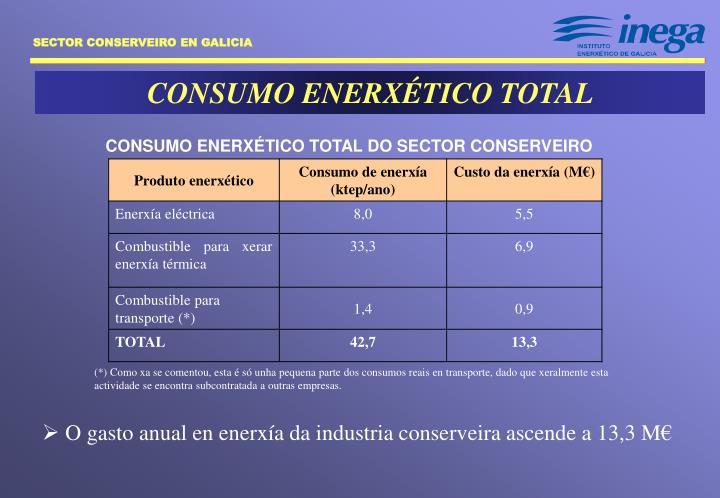 CONSUMO ENERXÉTICO TOTAL