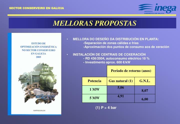 MELLORAS PROPOSTAS
