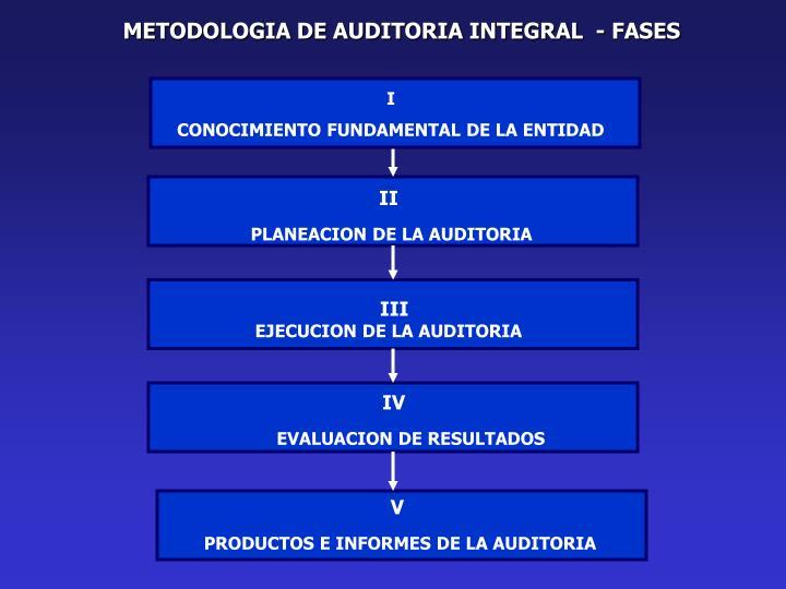 METODOLOGIA DE AUDITORIA INTEGRAL  - FASES