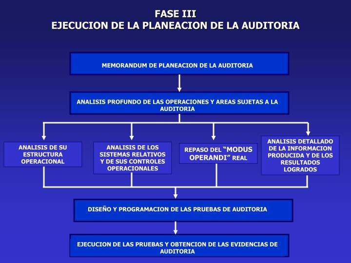FASE III