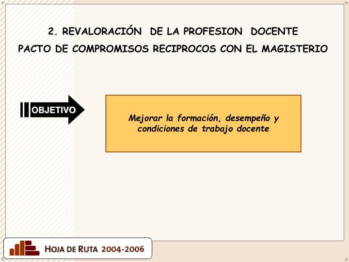2. REVALORACIÓN  DE LA PROFESION  DOCENTE
