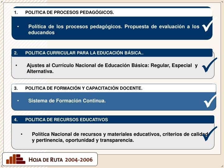 POLITICA DE PROCESOS PEDAGÓGICOS.