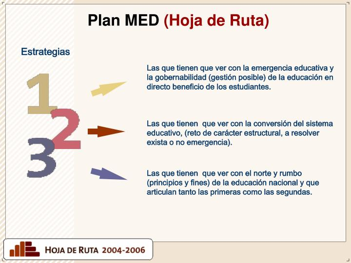Plan MED