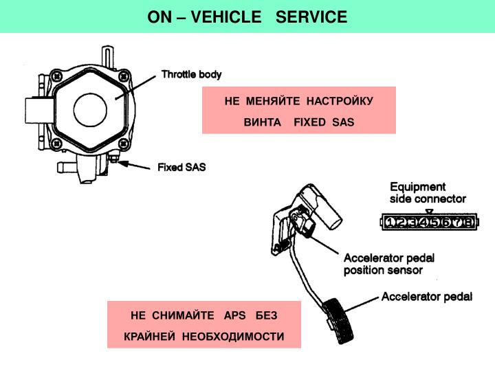ON – VEHICLE   SERVICE